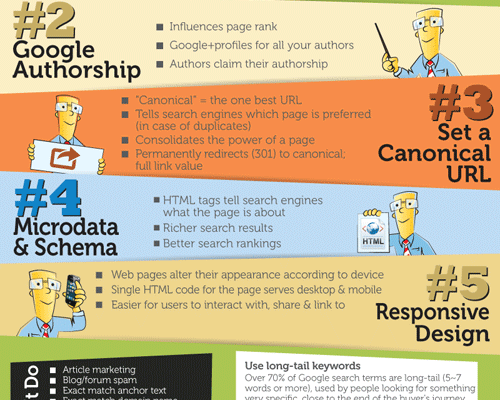 five-seo-strategies-infographic